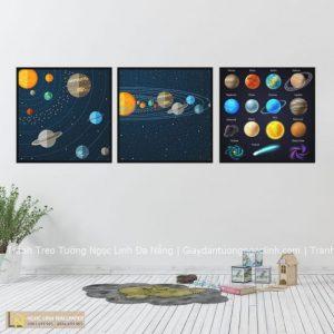 Tranh minh họa hành tinh